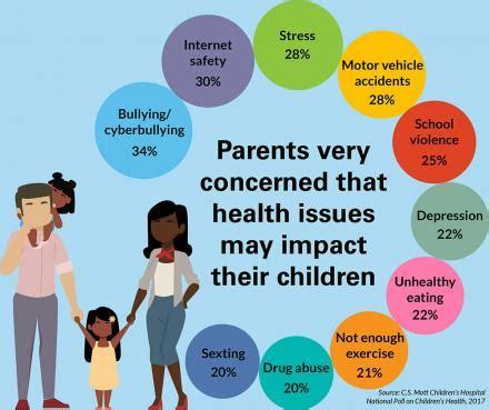 school worries  parents     concerned