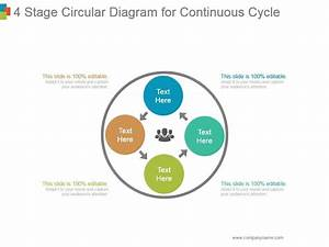 4 Stage Circular Diagram For Continuous Cycle Powerpoint