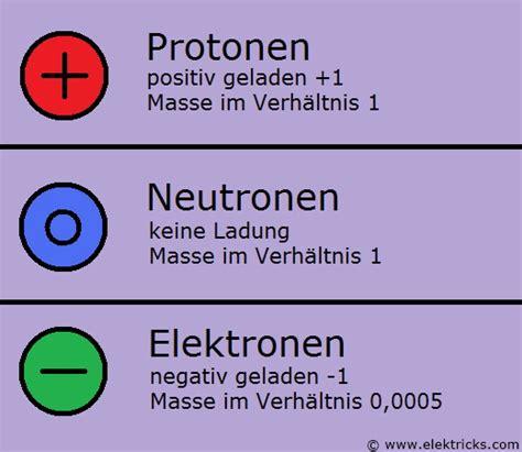 Neutron Electron Proton by Was Ist Elektrischer Strom Elektricks