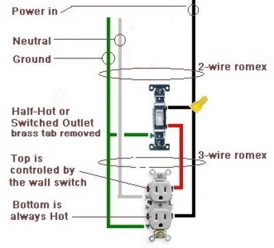Wiring A Switched Outlet by Wiring A Switched Outlet Also A Half Outlet Diy