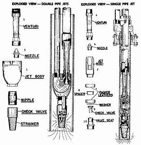Shallow Well Jet Pump Installation Diagram