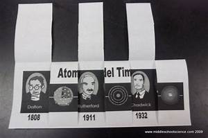 30 Best Images About Atomic Theory For Kids On Pinterest
