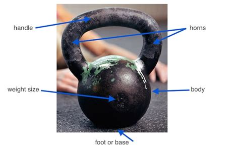 kettlebell parts kettlebells beginners training guide many need