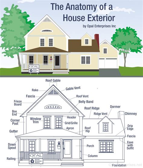 parts of a house the anatomy of a house exterior opal enterprises