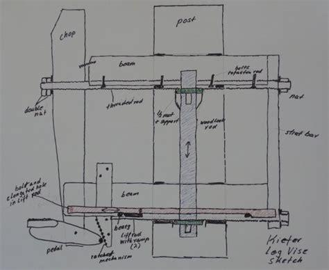 kiefer leg vise diagram sketch  kiefer  lumberjocks