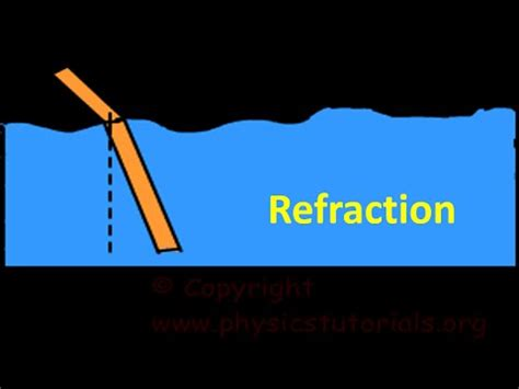 What Is Refraction Of Light  Optics For Kids Youtube
