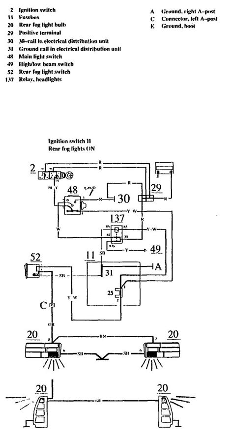 volvo 740 1990 wiring diagrams fog ls carknowledge
