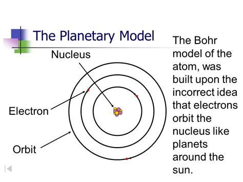 Models of the Atom – Please Match - ppt video online download