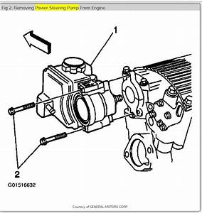 2000 Chevrolet Malibu Power Steering Pump Replace  How Do