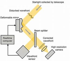 TOPTICA Tuesday & Blog : TOPTICA Photonics