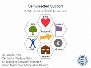 Self-Directed Support - international best practice