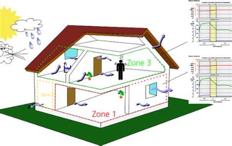 casanova articoli per la casa la conduttivit 224 termica dei materiali in edilizia