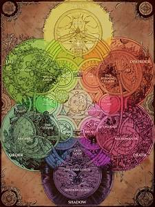 I Sort Of Colored The Chronicles Magic Chart