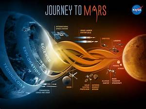 Images - Mars Odyssey