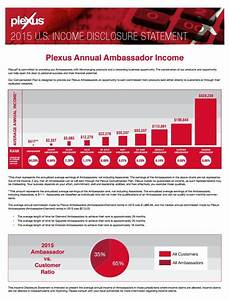 Body Comp Chart Plexus Ambassador Income Statement Www