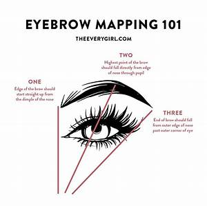 Beauty Addicts Swear By Eyebrow Mapping U2014here U0026 39 S Everything