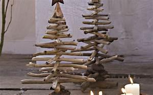 Basteln Mit Holz Weihnachten : basteln mit holz fur anfnger die neueste innovation der innenarchitektur und m bel ~ Whattoseeinmadrid.com Haus und Dekorationen