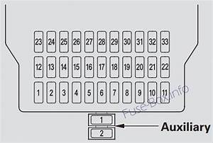 Fuse Box Diagram  U0026gt  Acura Mdx  Yd2  2007