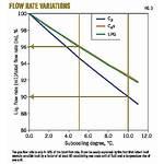 Optimizes Facility Production Crude Sour Oil Pressure
