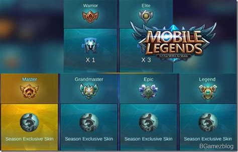4 Ways To Play Mobile Legends Match Rank
