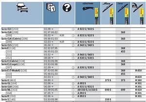 Bosch Stichsägeblätter Tabelle : bosch aerotwin db welchen scheibenwischer mercedes e klasse w124 203341608 ~ A.2002-acura-tl-radio.info Haus und Dekorationen