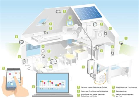 Smart Home Systeme smart home systeme smart home at ish 2015 top fair smart