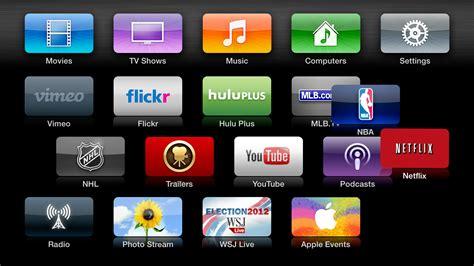 tips      apple tv macworld