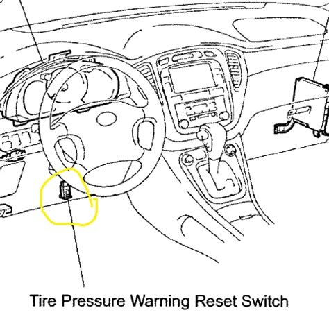 how to clear tire pressure light on toyota camry the tire warning light came on checked the manual said
