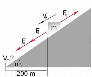 Geschwindigkeit Freien Fall Berechnen : geschwindigkeit auf schiefer ebene mit reibung ~ Themetempest.com Abrechnung