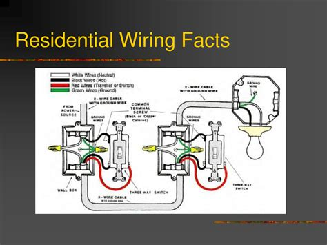 residential electrical wiring diagrams pdf easy routing 4 best images of residential wiring diagrams house