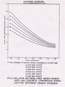 Concrete Mix Strength Chart Mix Design And Pumped Concrete