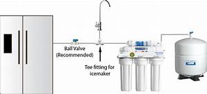 Apec Ice Maker Kit For Ro System Refrigerator Connection Kit John Guest Fittings 854961005365