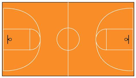 Outdoor Basketball Court Template Basketball Plays Diagrams Basketball Court Diagram And