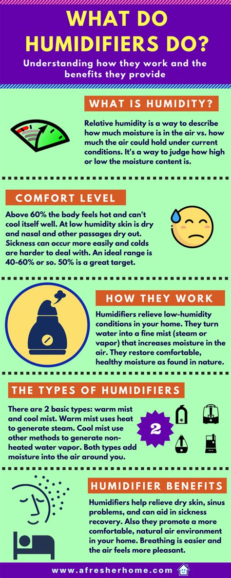 humidifier cost  run cool mist humidifier