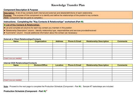 transition plan examples 40 transition plan templates career individual
