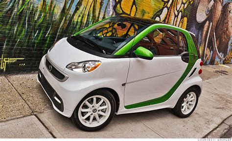 Cheapest Car In Us Market by Smart Electric Drive Tesla Alternatives Four Cheap