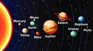 Planets In Order From The Sun  List Of 9 Planets In Our