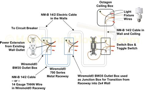 How Wire Closet Light With Wiremold
