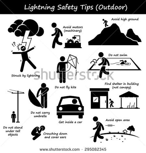 lightning thunder outdoor safety tips stick stock vector 295082345
