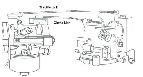Briggs Stratton Choke Cable Diagram Wiring