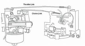 Briggs And Stratton Choke Cable Diagram Wiring Diagram