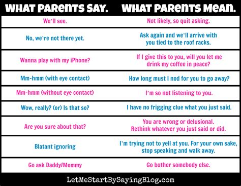 What To Say In An Email With Your Resume And Cover Letter by What Parents Say What Parents Let Me Start By Saying