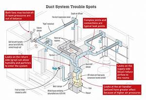 Ac Duct Diagram