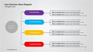 Four Decision Ideas Powerpoint Diagram  U2013 Slide Ocean