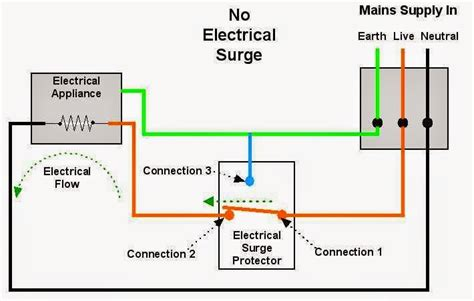 electrical surge protection electrical engineering pics