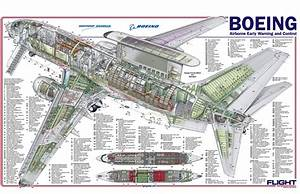Boeing P-8a Poseidon Cutaway