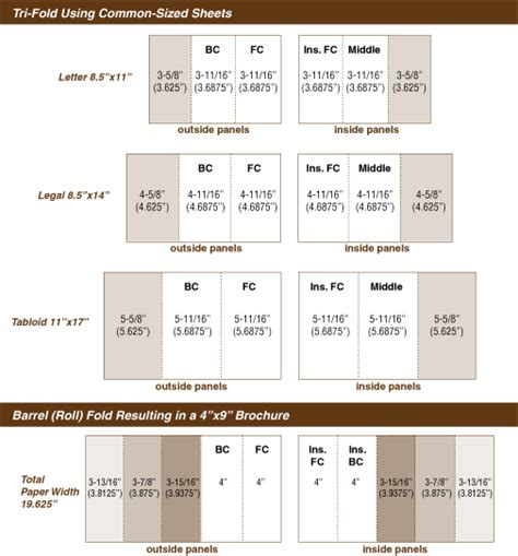 5 Panel Roll Fold Brochure Template Templates Resume 5 Panel Brochure Template Njswestcom Z Fold Brochure