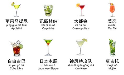 Mandarin Chinese From Scratch Cocktail Names In Chinese
