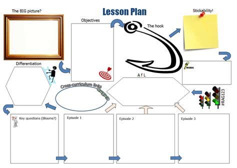 Here's A Free Pe Lesson Plan Sample Page