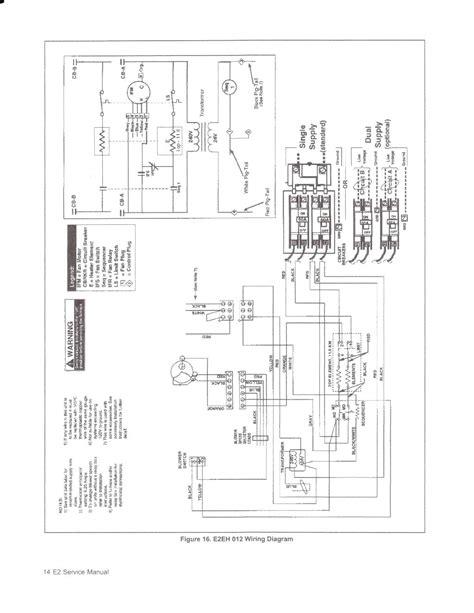 diagram rheem gas furnace diagram